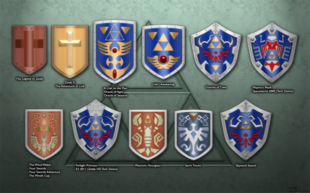 evolution_of_link__s_shield_wallpaper_by_blueamnesiac