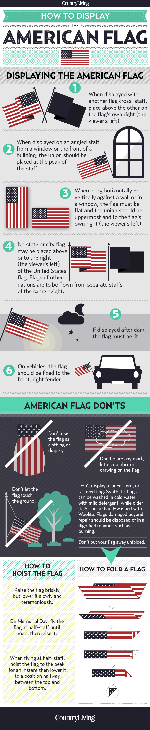 4th of july psa how to display the american flag for Proper us flag display